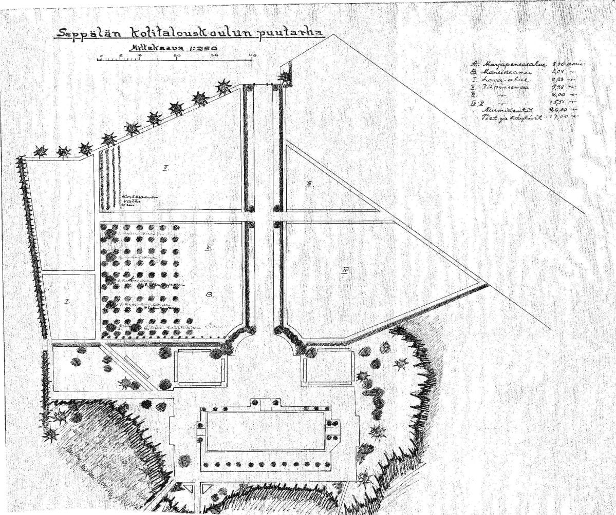 Alkuperäinen Impilinnan puutarhasuunnitelma.