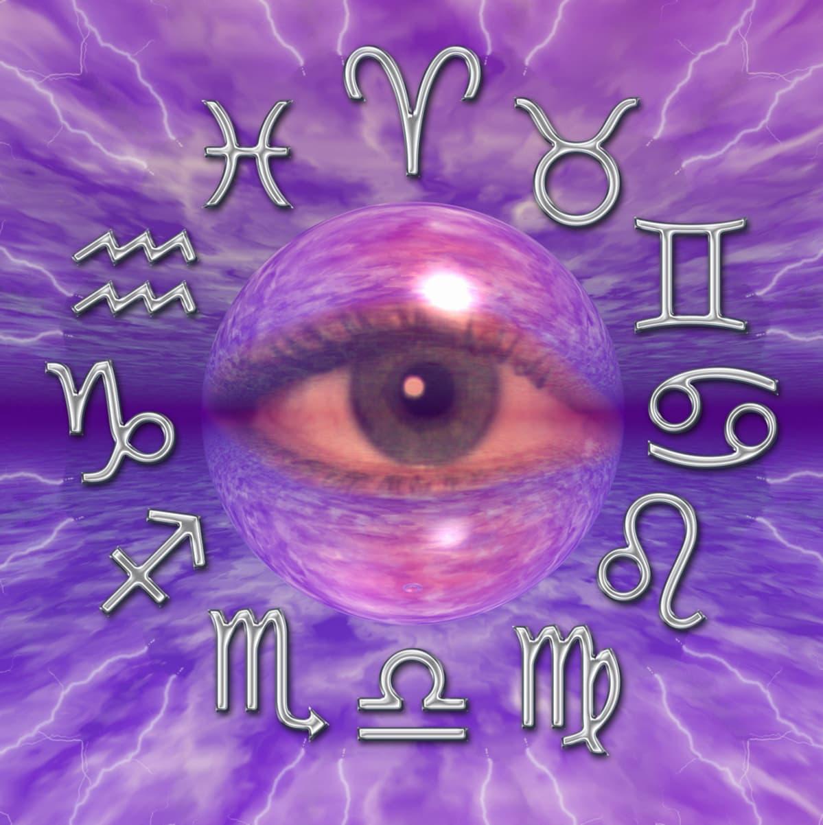Ottelu tehdä vapaa Horoskooppi