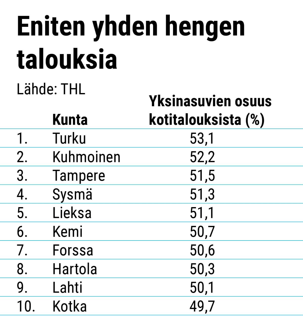 eesti naiset etsii seksiä karlskoga ruotsalaiset naiset etsii seksiseuraa finland