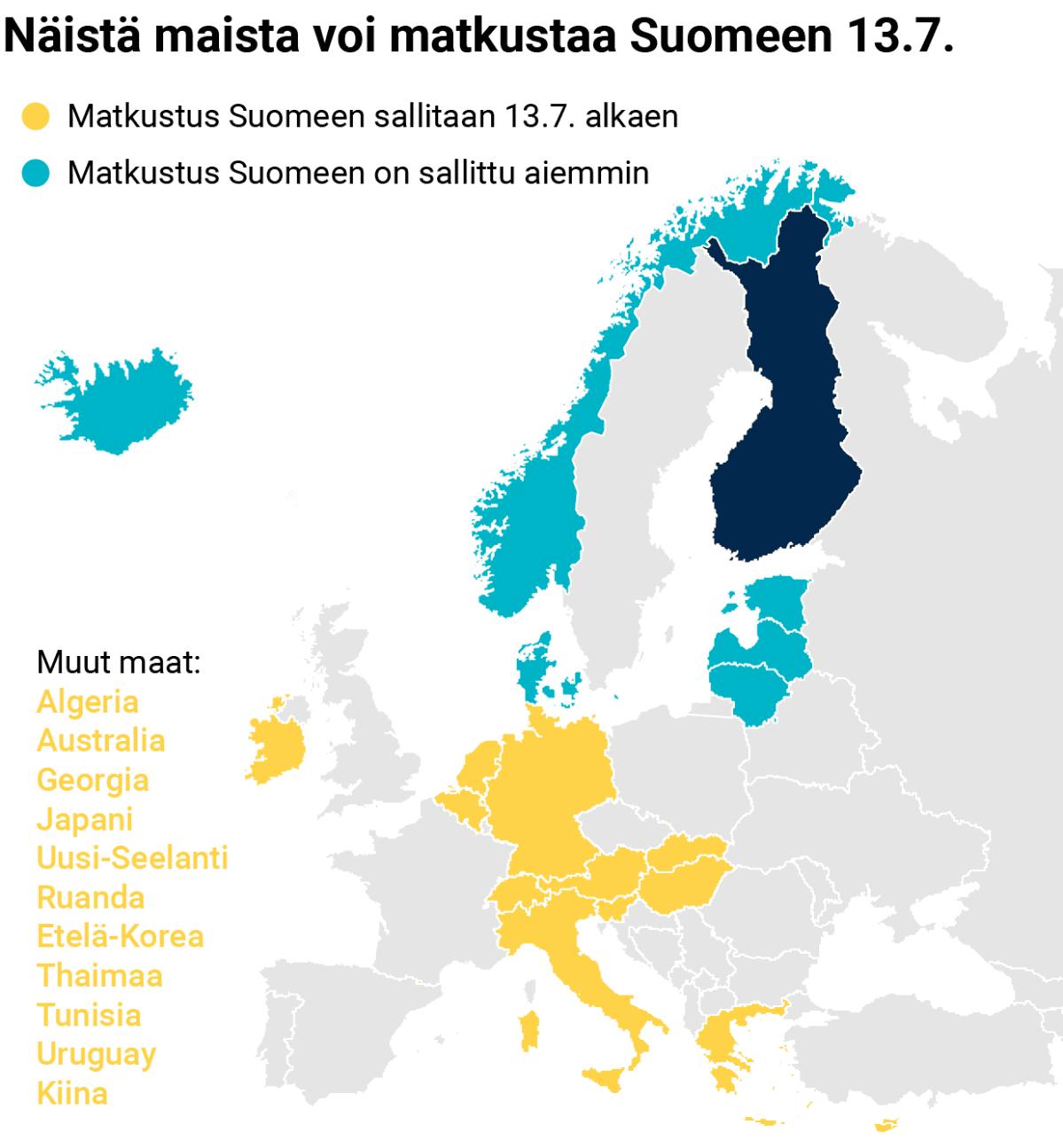 Näistä Euroopan maista voi matkustaa Suomeen 13.7. alkaen: Hollanti, Belgia, Italia, Itävalta, Kreikka, Malta, Saksa, Slovenia, Slovakia, Unkari, Sveitsi ja Liechtenstein sekä Kypros, Irlanti, Andorra, San Marino ja Vatikaani. Norjasta, Tanskasta, Islannista, Virosta, Latviasta ja Liettuasta matkustaminen on sallittu jo aiemmin. Ja näistä Euroopan ulkopuolisista maista matkustaminen sallitaan Suomeen 13.7. alkaen: Algeria, Australia, Georgia, Japani, Uusi-Seelanti, Ruanda, Etelä-Korea, Thaimaa, Tunisia, Uruguay ja Kiina.