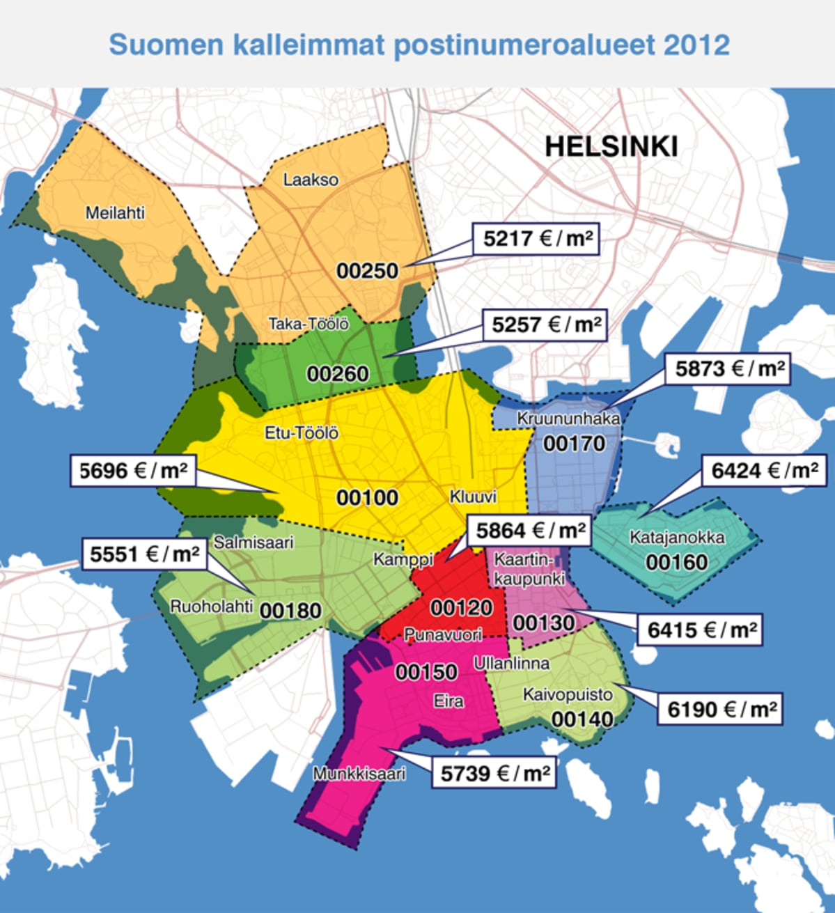 Helsingin Historia Wikipedia