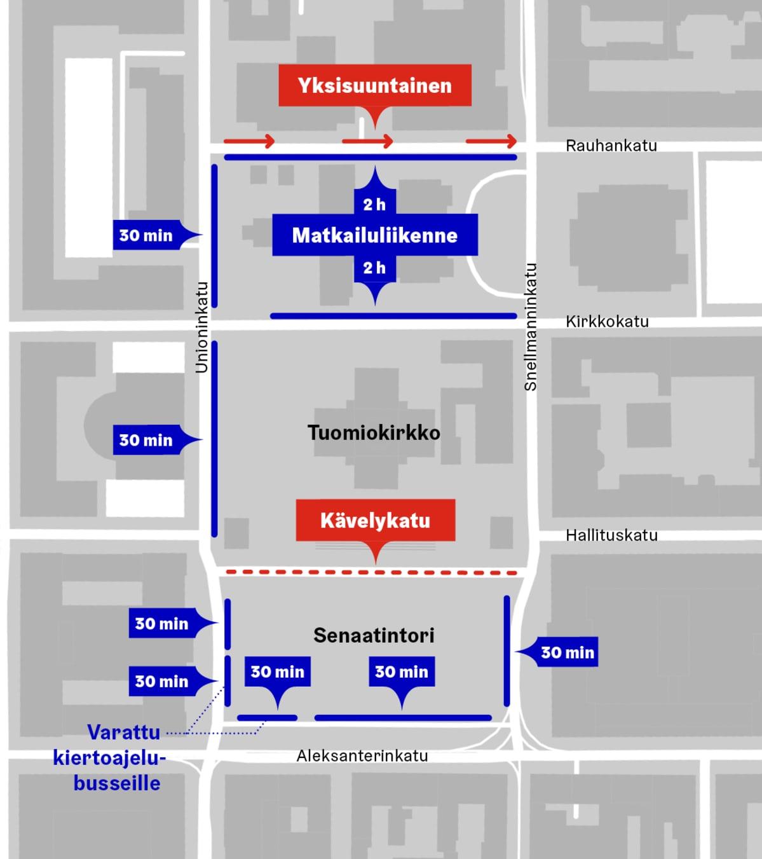 Karttakuva Senaatintorin matkailuliikenteen järjestelyistä kesällä 2018.
