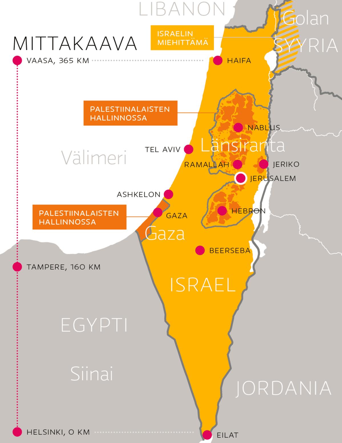 Neuvotteluja Jo Yli 20 Vuotta Mika Israelin Ja Palestiinalaisten