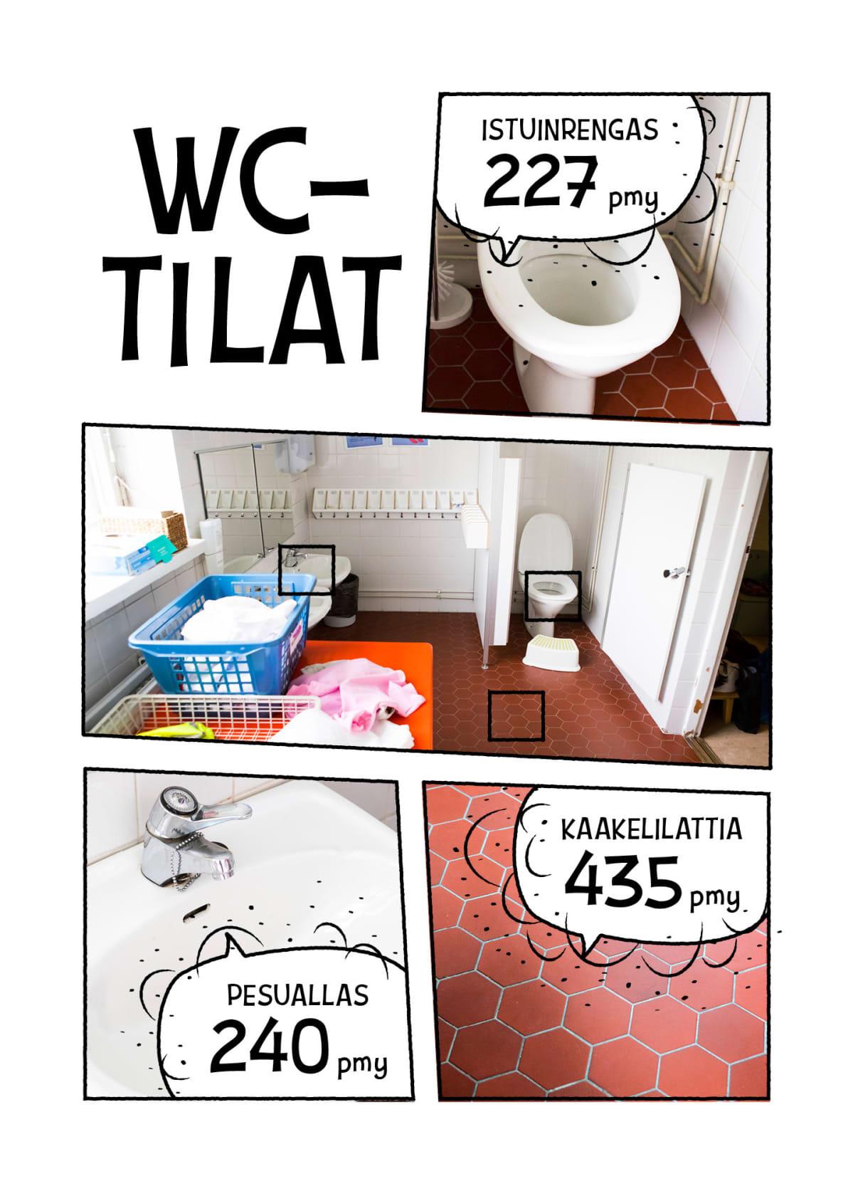 Pöpöt päiväkodin wc-tiloissa. Mittayksikkö pmy viittaa mikrobipesäkkeiden määrään.