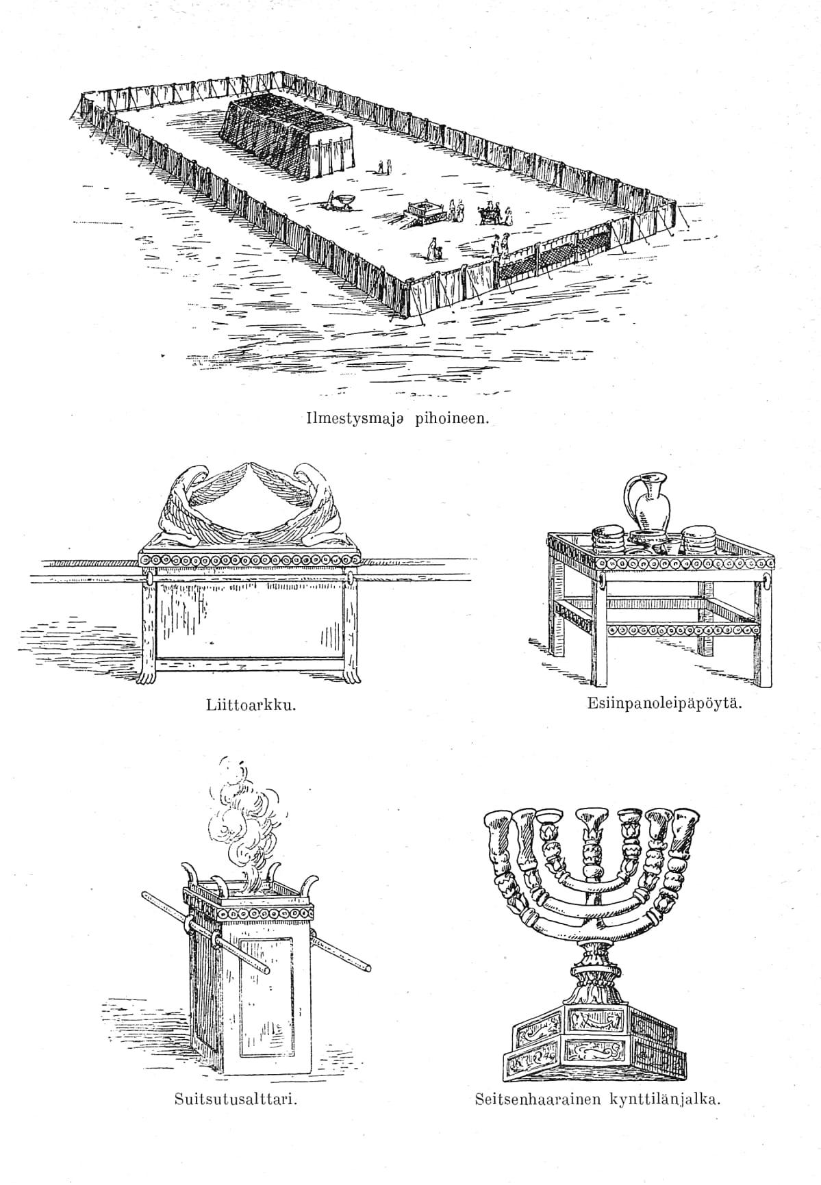Piirroskuva uskontokirjasta, Liitonarkki, Ilmestysmaja
