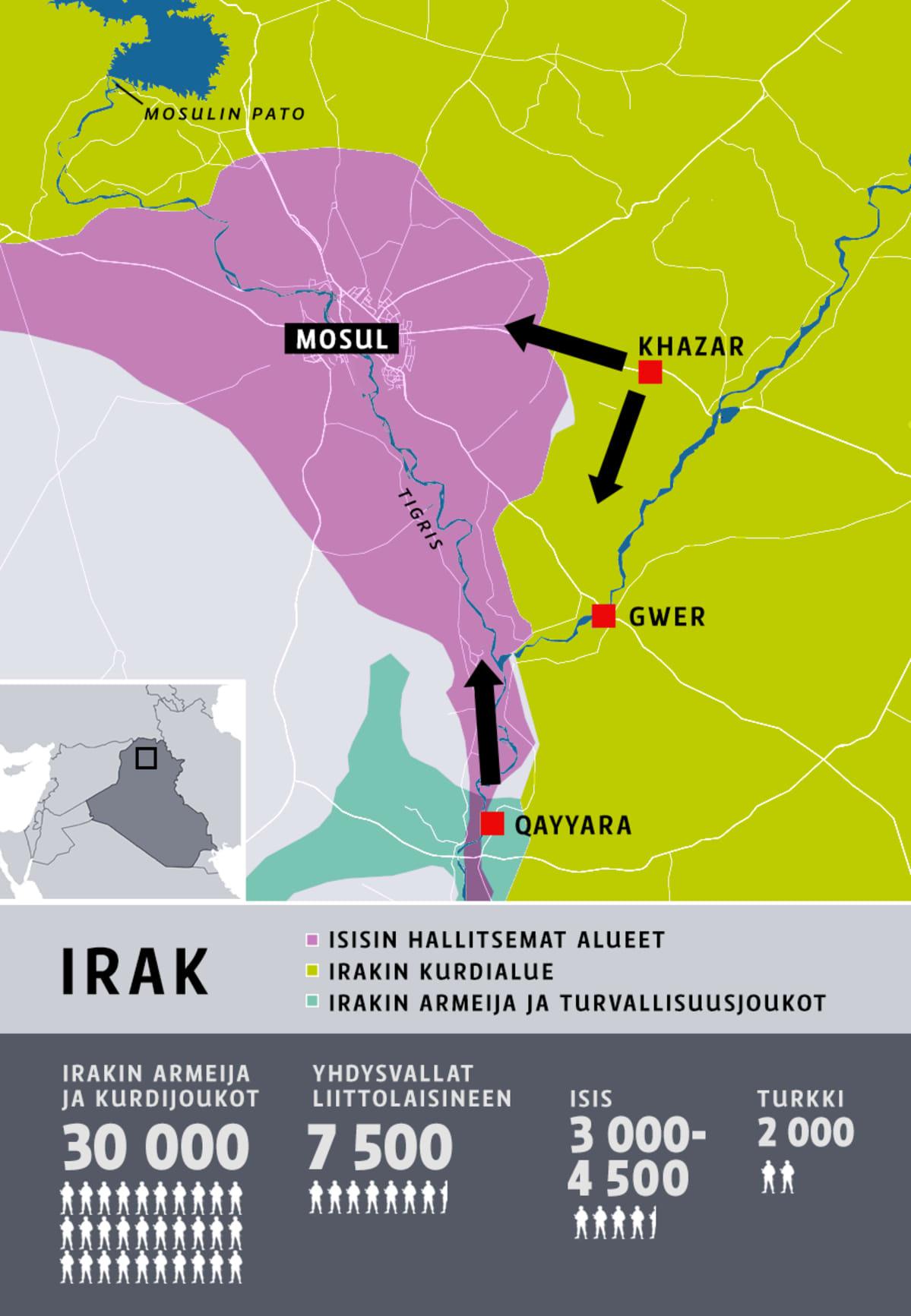 Sotilaallisten joukkojen tilanne Mosulin ympäristössä