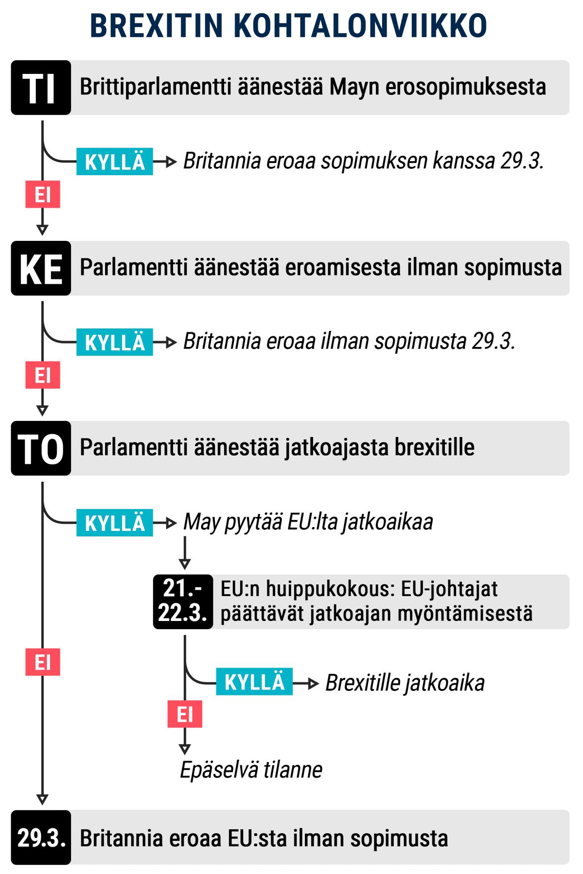 Taulukkografiikka