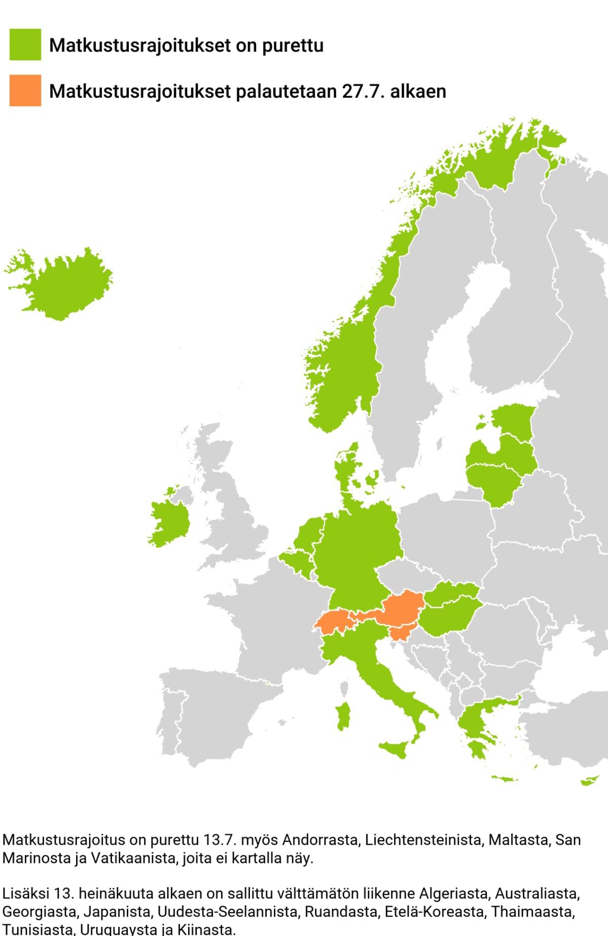 Matkustusrajoitukset euroopassa.