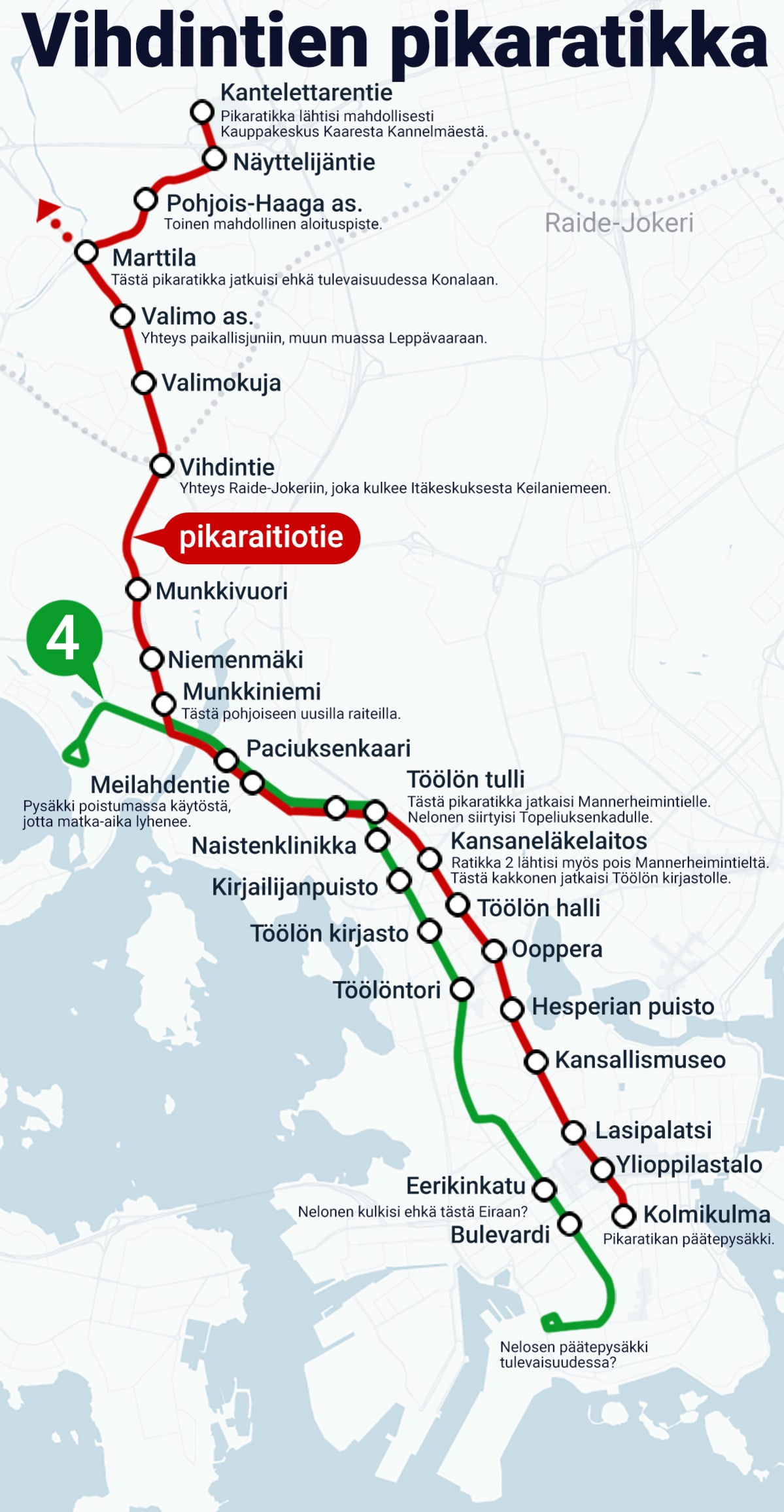 Helsingin suunnitellut ratikkalinjat