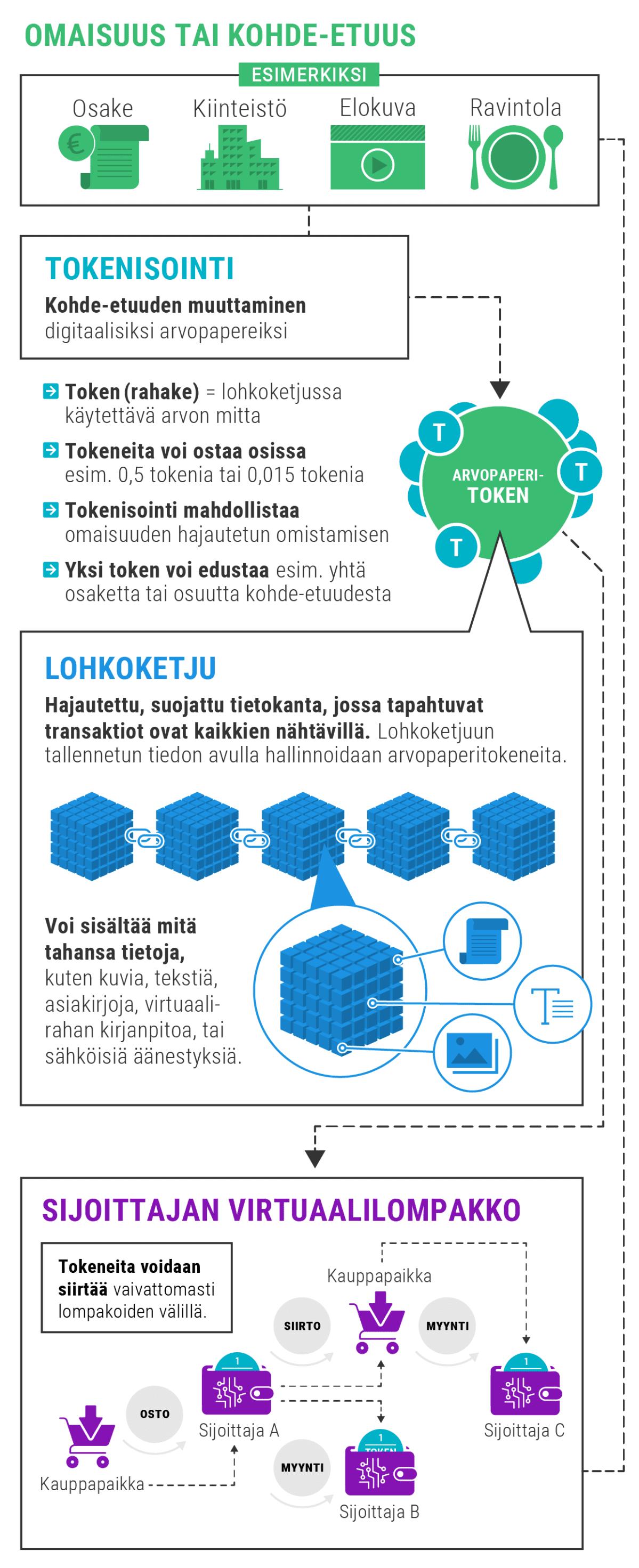 Infografiikka