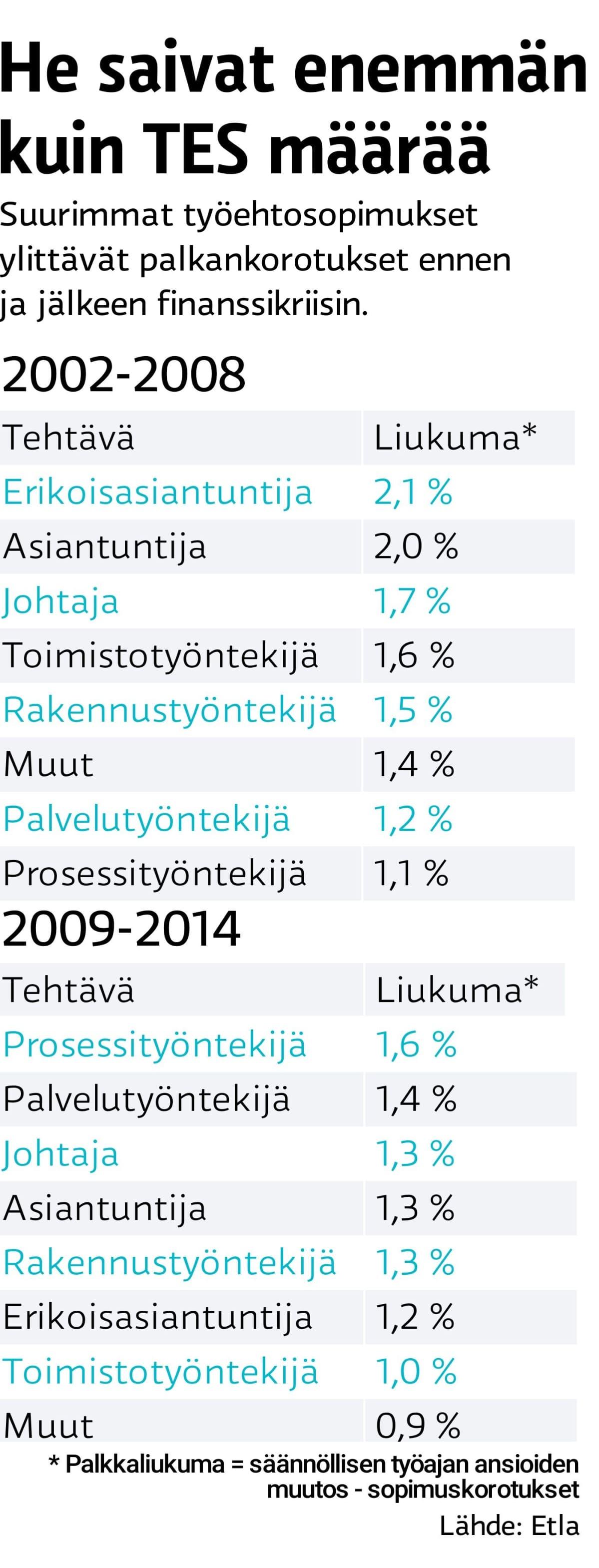Lidl julisti kilpailun elintarvikeyrityksille: Viedään Suomi-ruoka maailmalle
