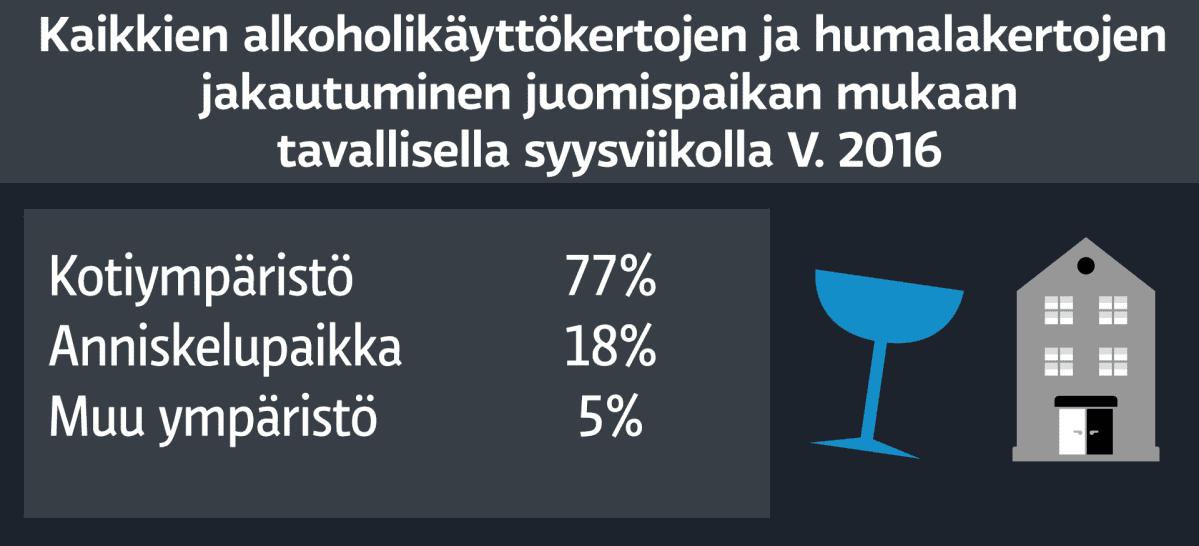 Mitä Suomi juo, grafiikka