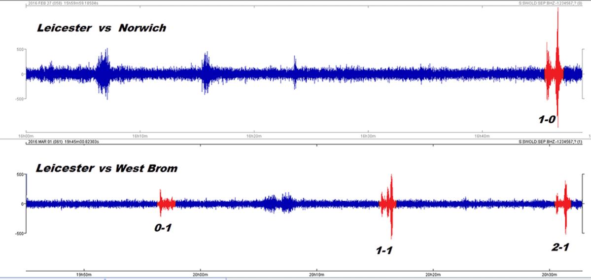 Seismografin kuvaaja