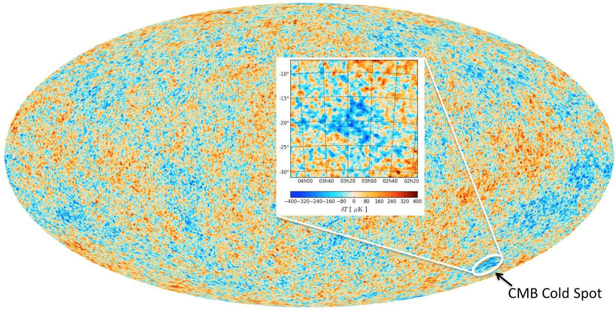 Kylmä piste kosmisen taustasäteilyn kartassa.