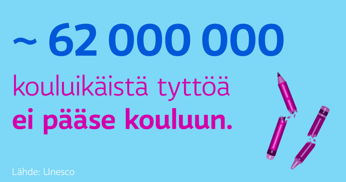 Noin 62 miljoonaa kouluikäistä tyttöä ei pääse kouluun. - grafiikka