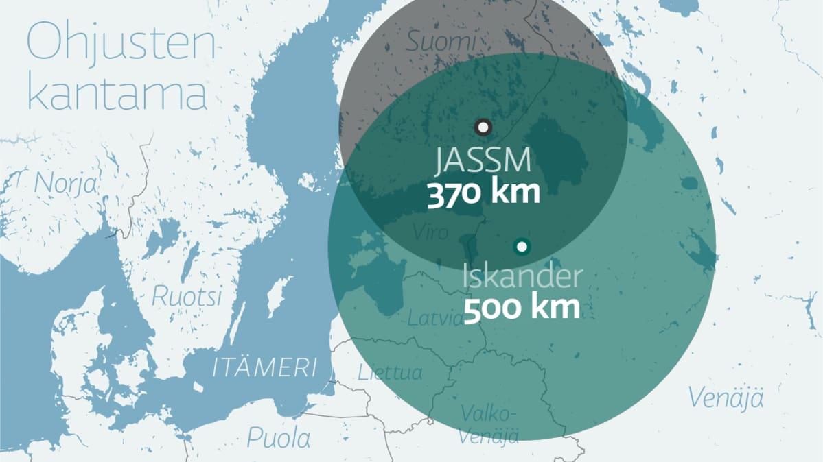 Ohjusten kantama: JASSM 370 km, Iskander 500 km.