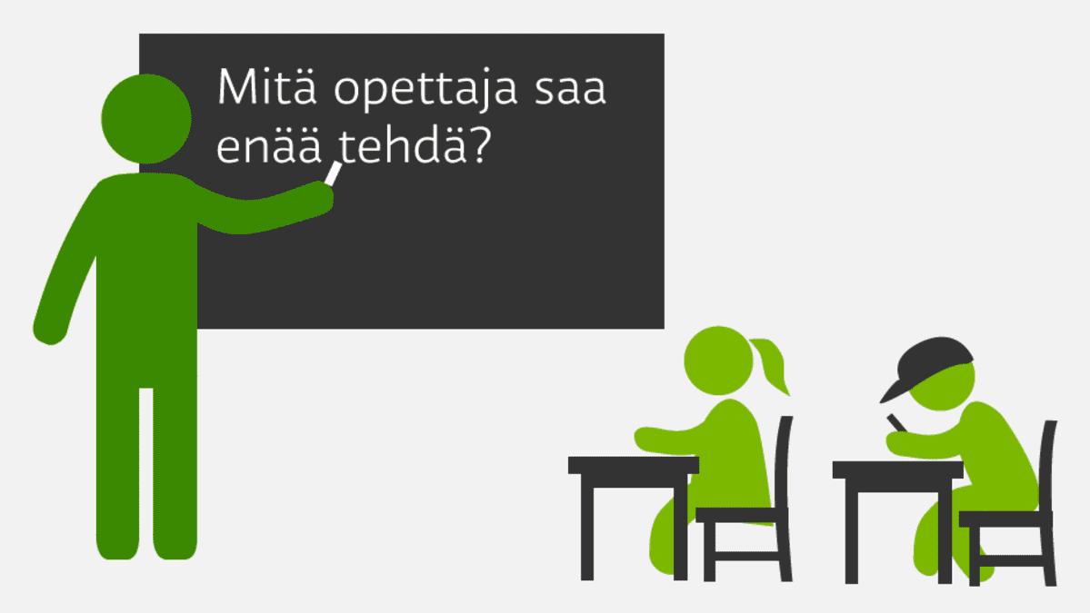 Mitä opettaja saa enää tehdä?