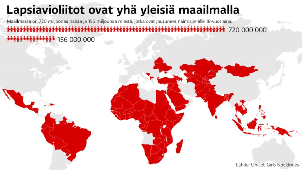 Ei Mitkaan Satuhaat Lapsivaimon Hinta On Televisio Yle Uutiset