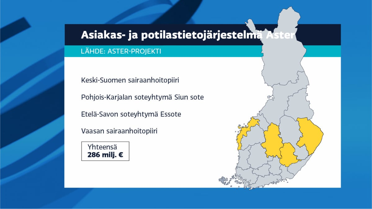 Aster potilastieto järjestelmän käyttö suomessa
