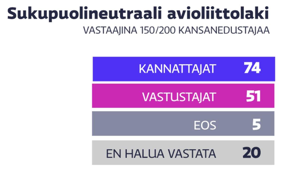 Yle Uutisgrafiikka
