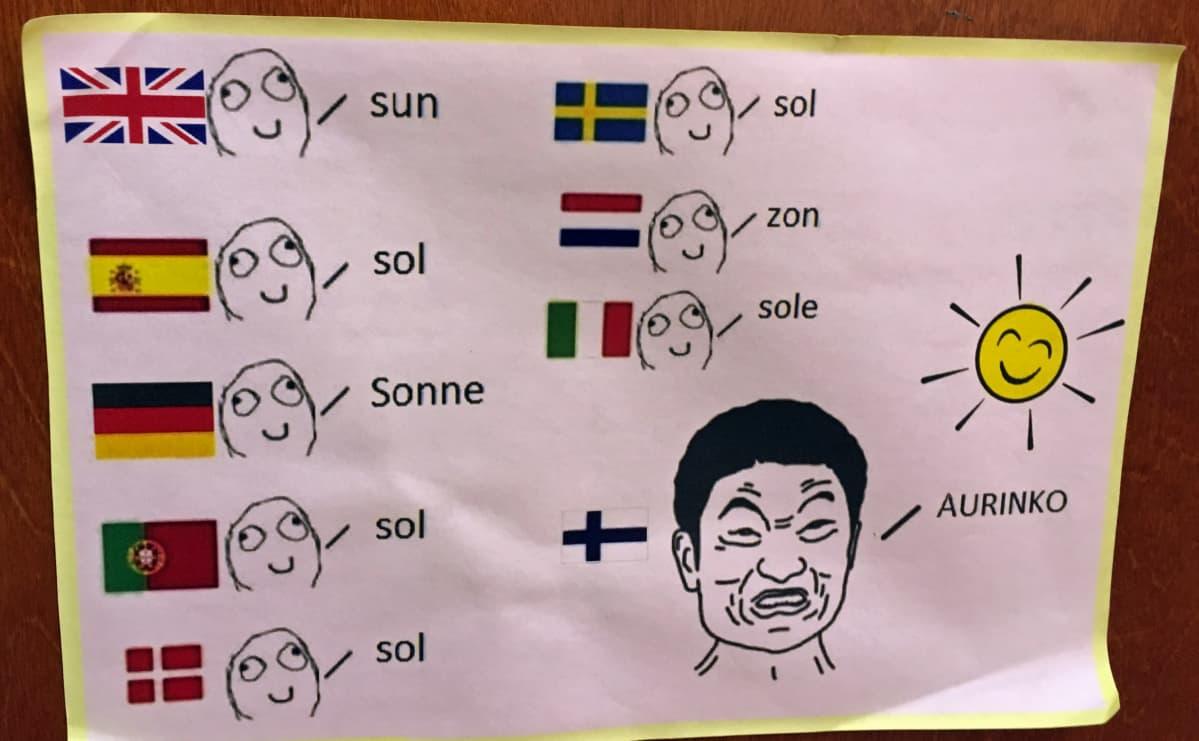 Aurinko suomeksi ja muilla kielillä