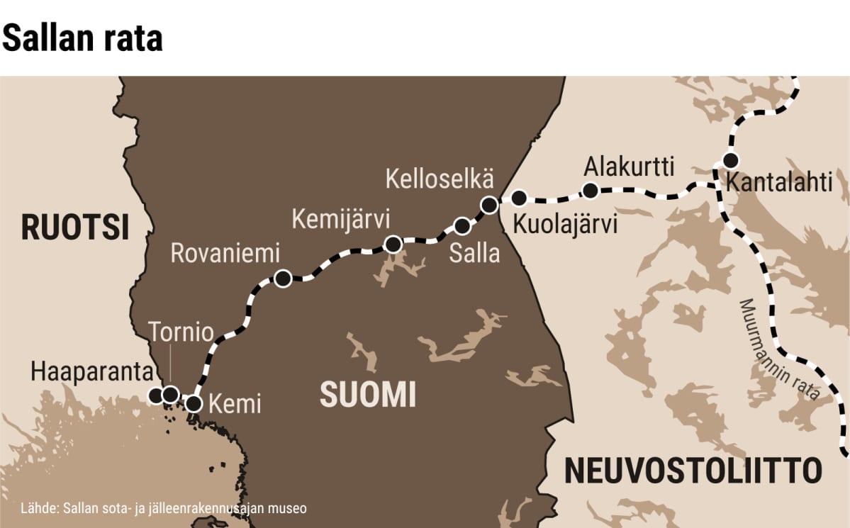 Kartta Suomen halki kulkevasta Sallan radasta jatkosodan ajalta. Lähde: Sallan sota- ja jälleenrakennusajan museo.