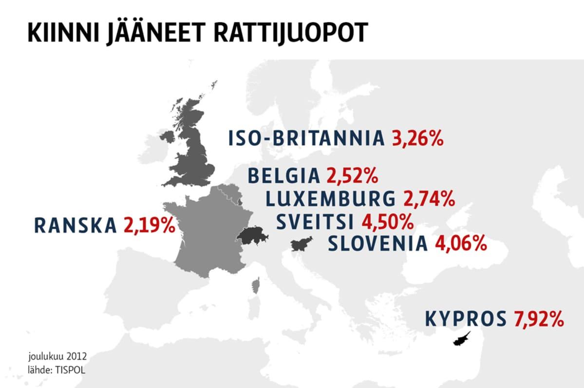 Taalla Kurvasivat Euroopan Juopoimmat Kuskit Yle Uutiset Yle Fi