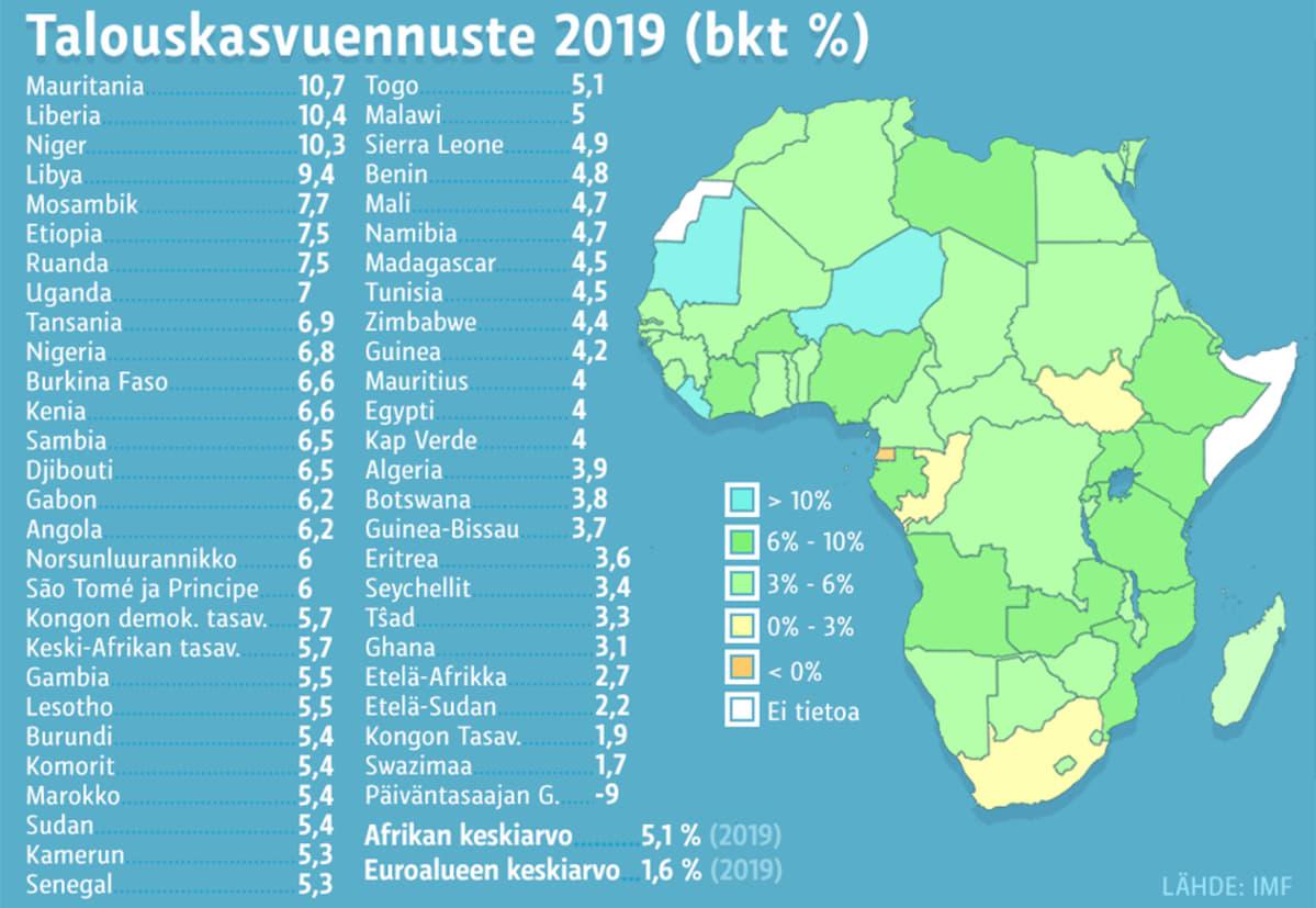 Afrikka Hakkaa Euroalueen Talouskasvussa Katso Kartasta