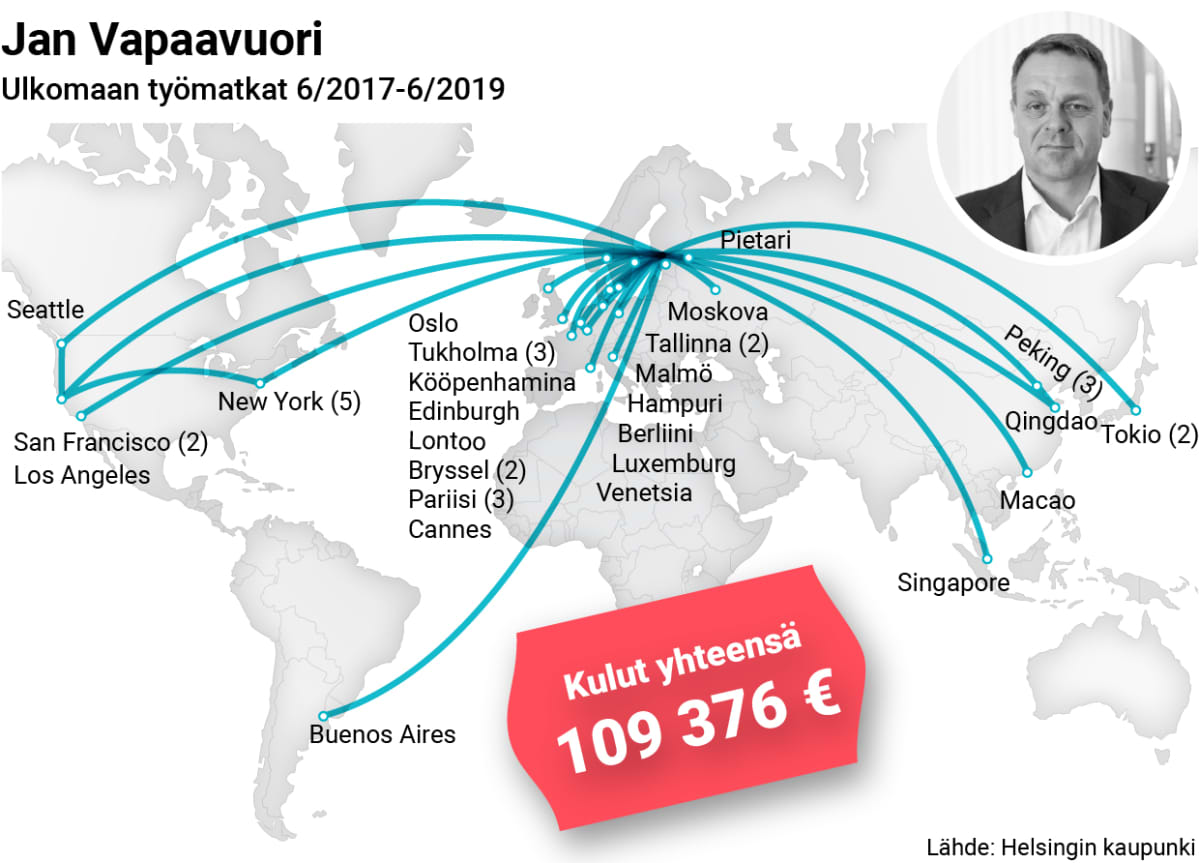 Helsingin pormestarin Jan Vapaavuoren (kok.) työmatkat kahden vuoden ajalta.