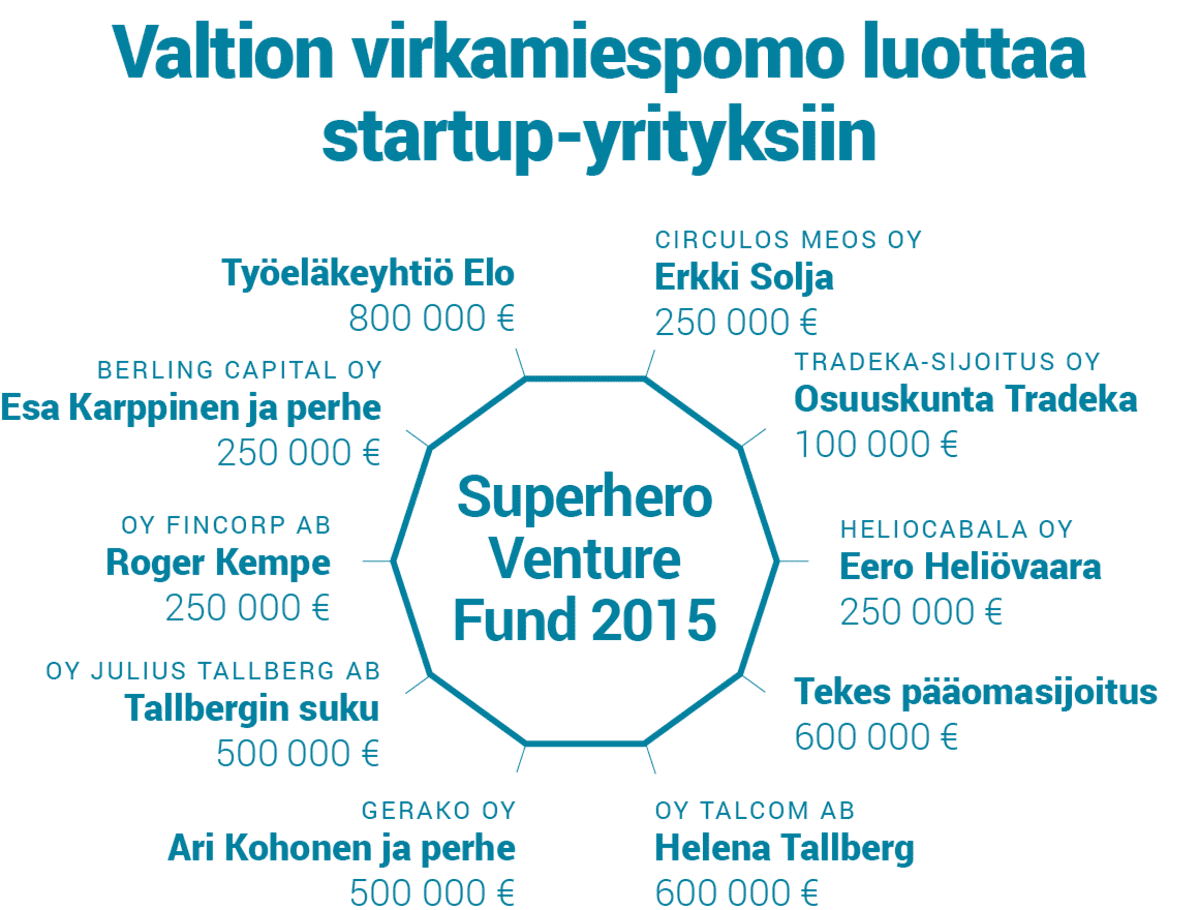 Valtion virkamiespomo luottaa start-up yrityksiin.