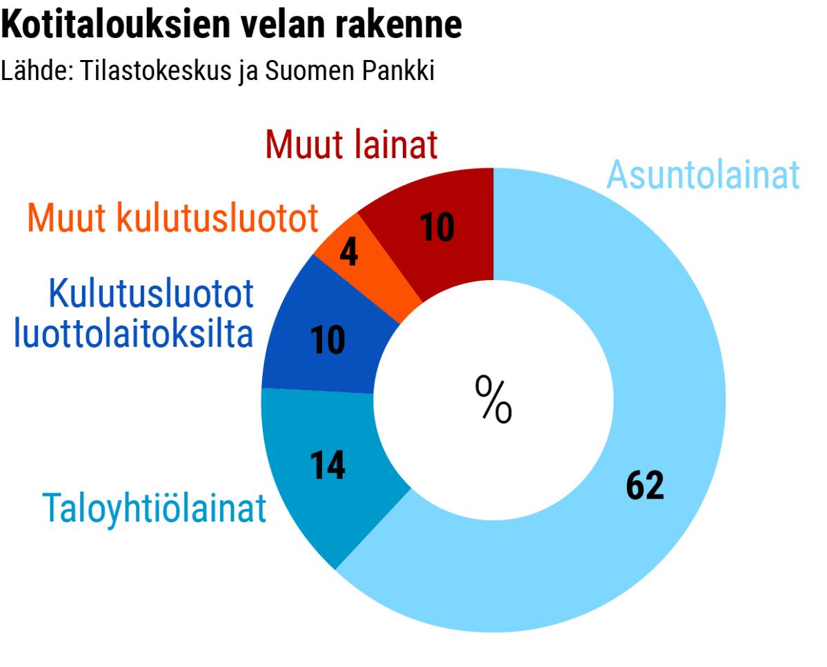 Tilastografiikka