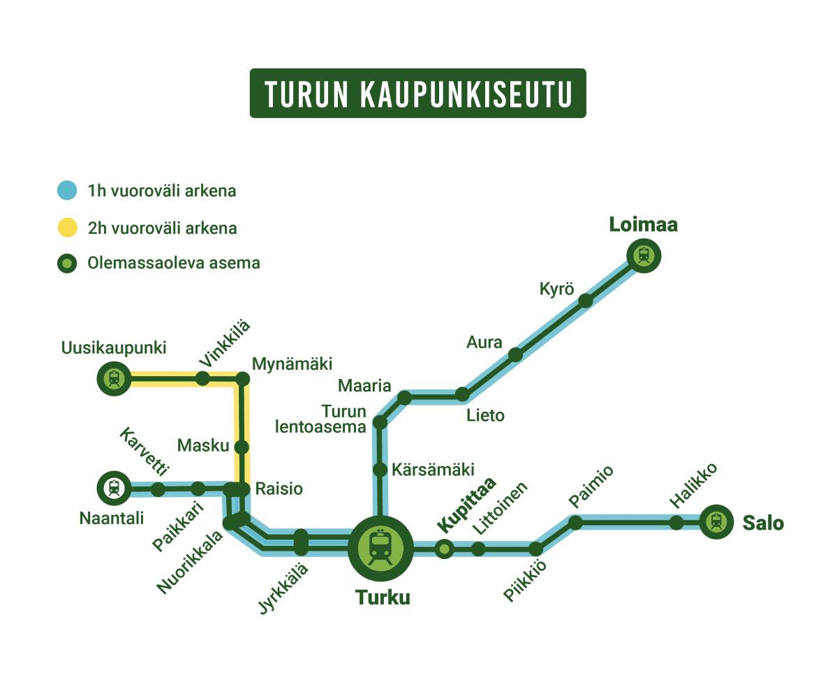 Lähijunien ehdotettu reittikartta Turkuun