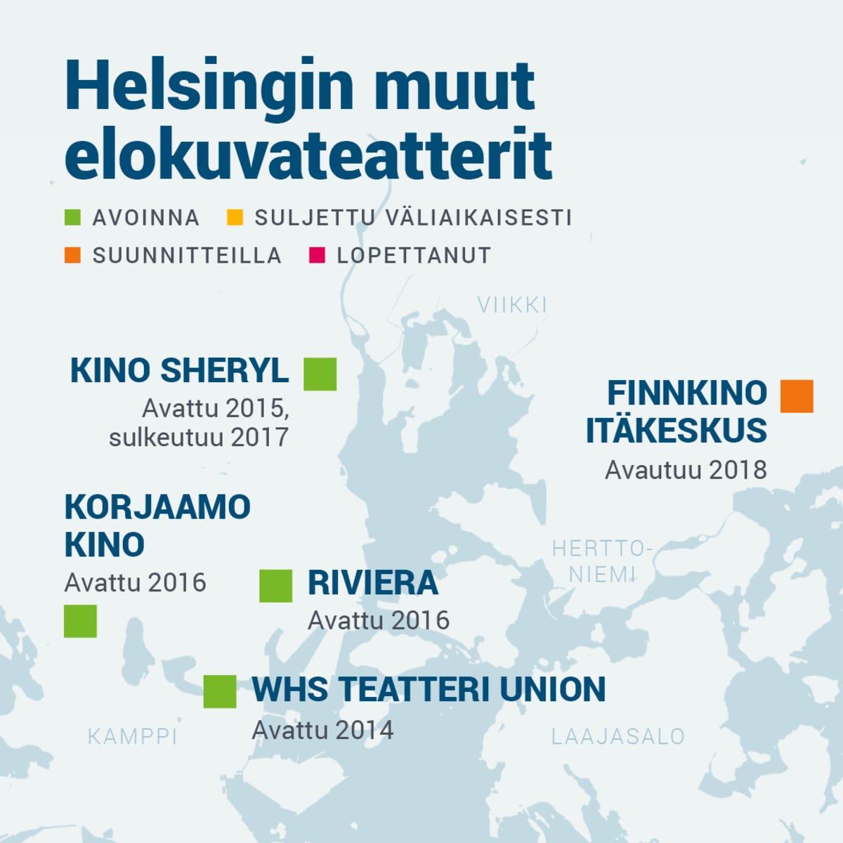 Helsingin muut elokuvateatterit.