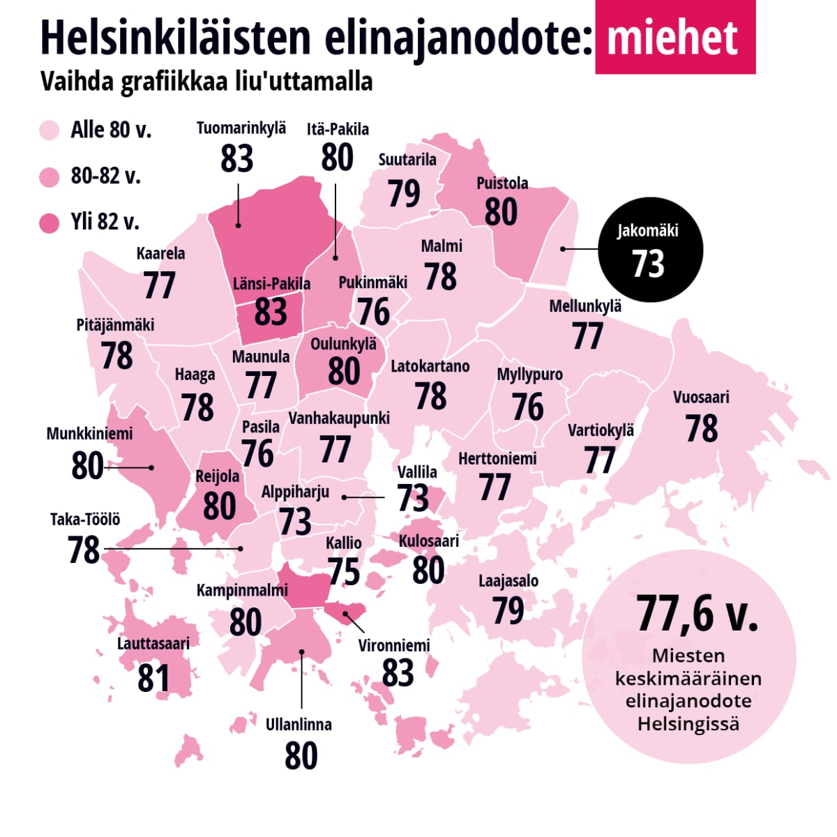 Elinajanodote Helsingissä (miehet)