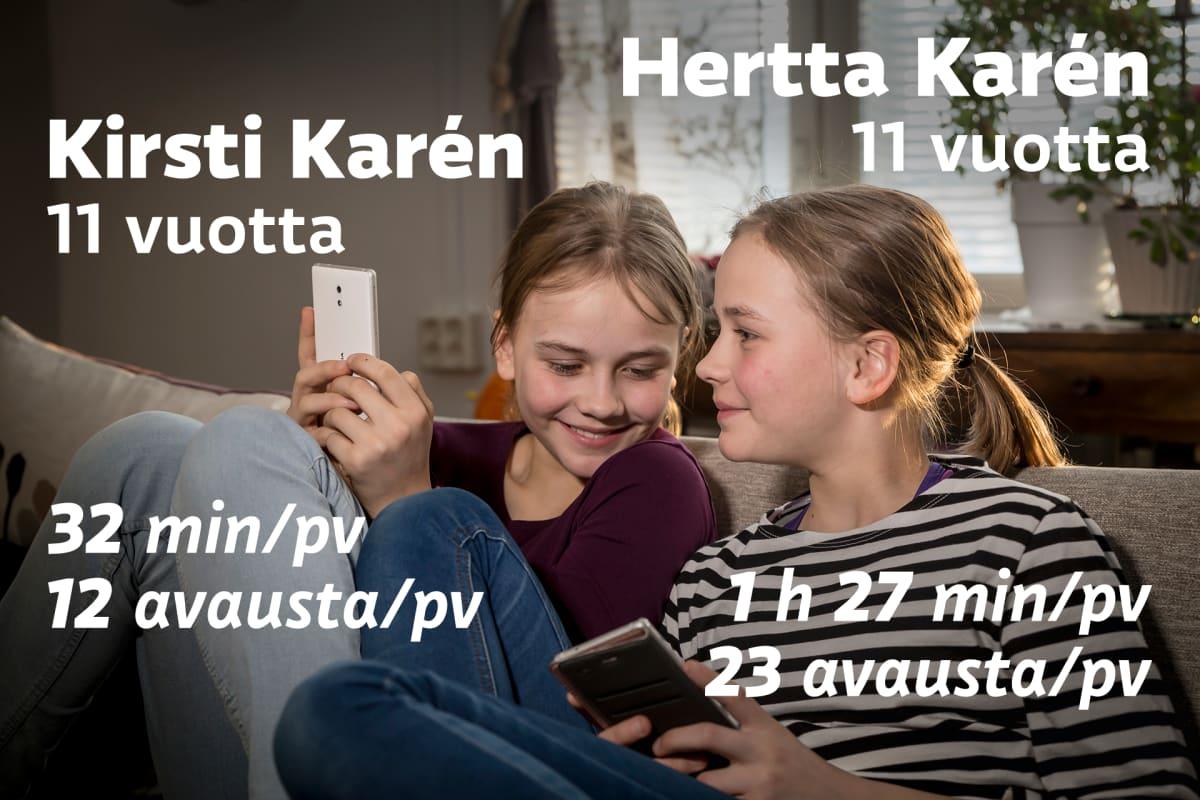 Kirsti ja Hertta Karén
