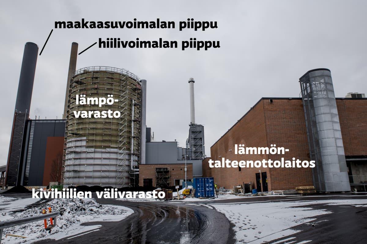 Maakaasuvoimala, hiilivoimala, lämpövarasto, kivihiilen välivarasto ja lämmöntalteenottolaitos.