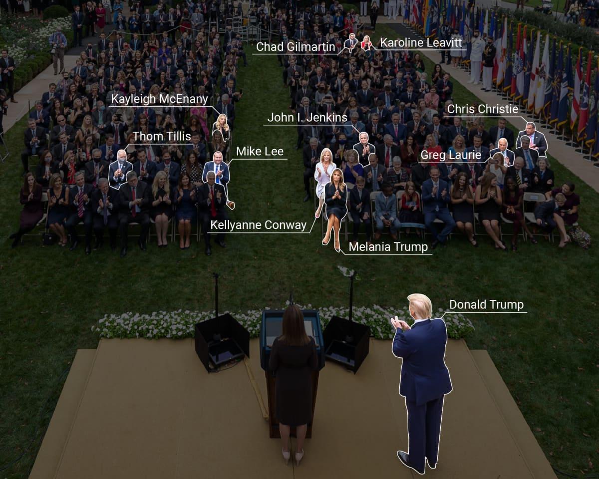 Kuva Trumpin puhetta seuraavista katsojista, joista joitain henkilöitä on graafisesti korostettu heidän saatuaan koronavirustartunnan.