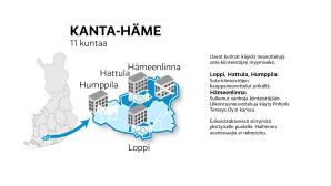 Kanta-Häme