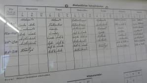 Kansakoulun lukujärjestyksessä oli paljon samoja oppiaineita kun nykyisessä alakoulussa.