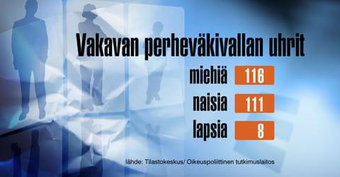 eesti naiset etsii miestä tampere