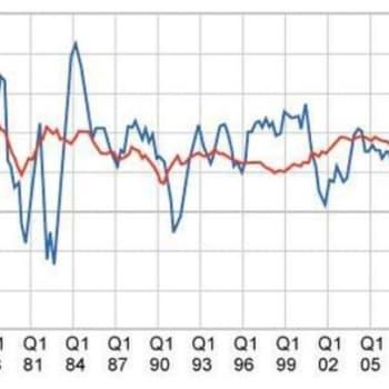 Ajankohtainen Ykkönen: Miksi talouden ennustaminen on niin vaikeaa?