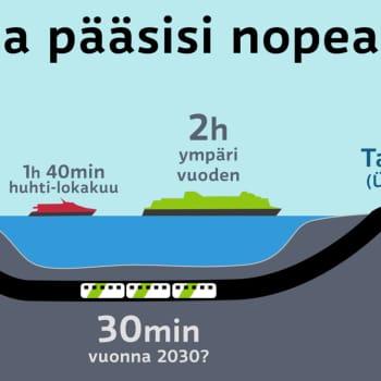 Ajantasa: Saammeko maailman pisimmän rautatietunnelin Helsingin ja Tallinnan välille?
