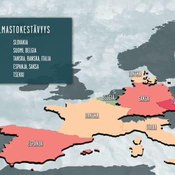 Eurooppalaisen vehnän ilmastokestävyys on heikentynyt
