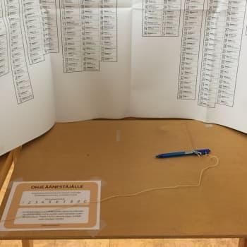 YLE Kymenlaakso: Kuntavaalit: Äänestäjä ei innostu riidanhaluisesta änkyräpoliitikosta