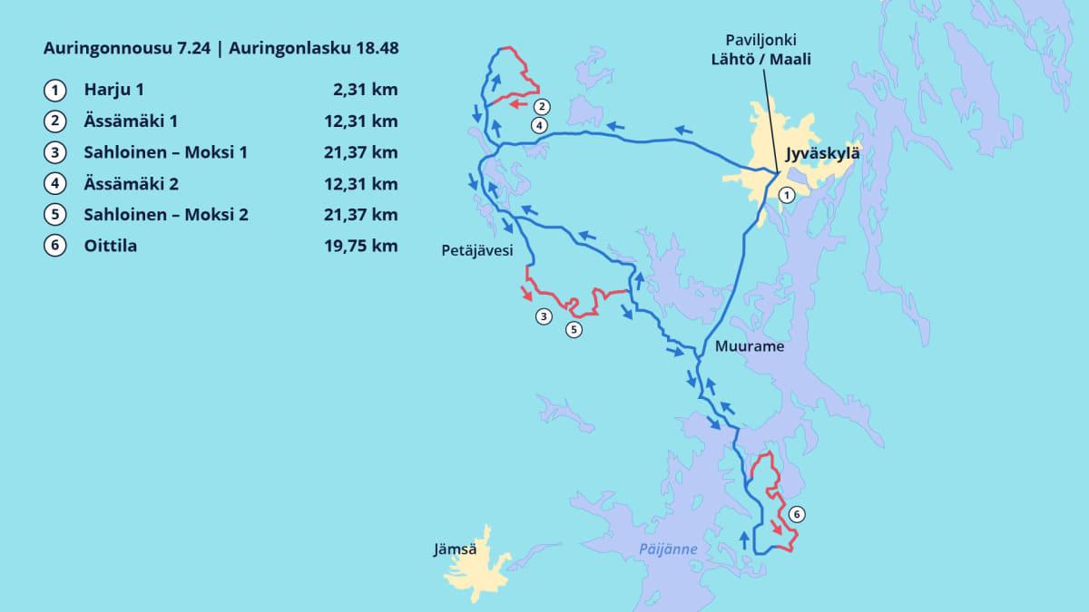 Jyväskylän MM-ralli ek:t 1-6