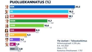 Puolekannatusmittaus Suomessa.