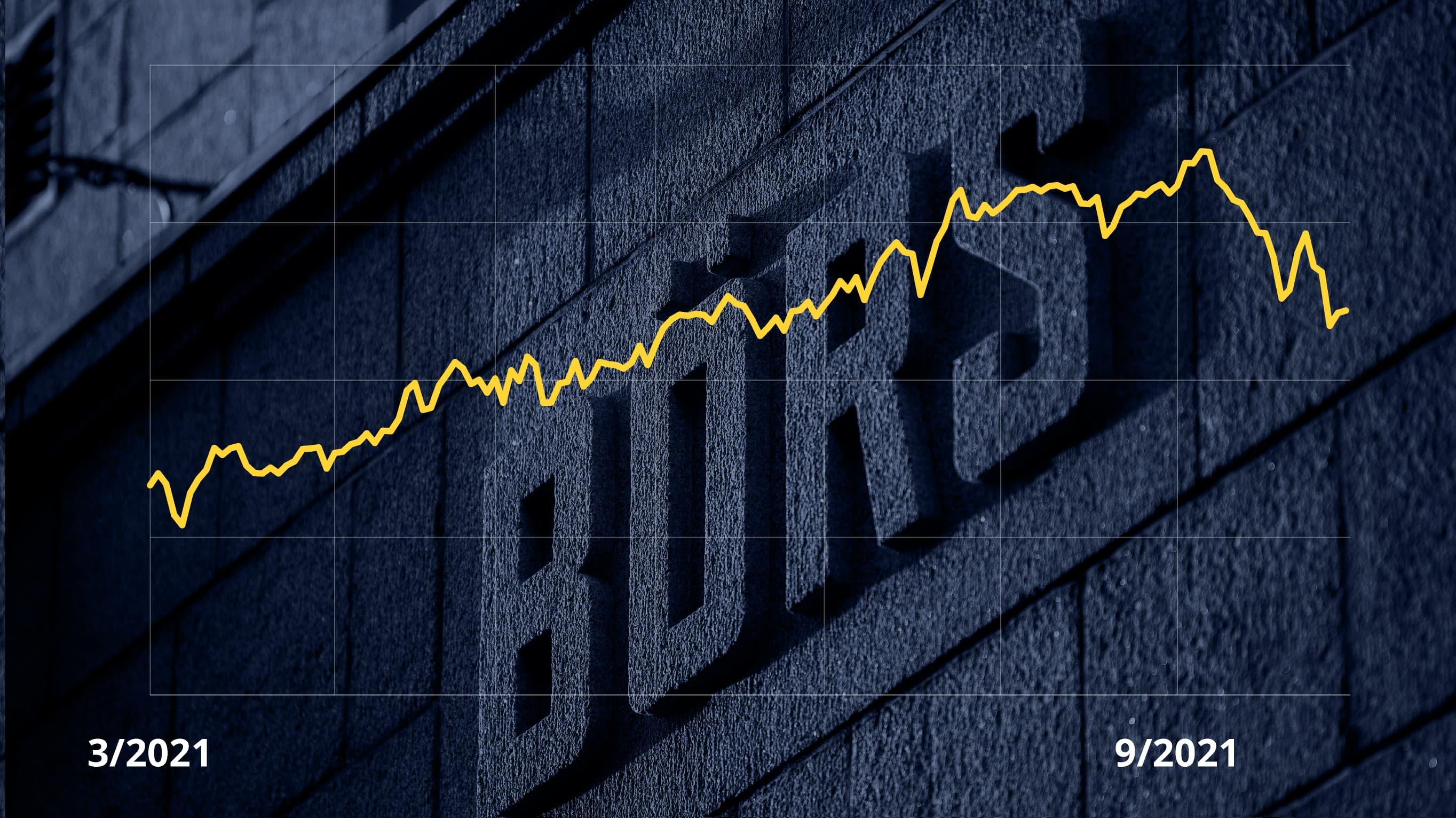 Grafiikka näyttää Helsingin pörssin yleisindeksi OMXHPI:n kehityksen maaliskuun alusta.