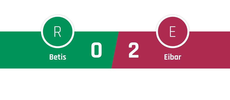 Real Betis - Eibar 0-2