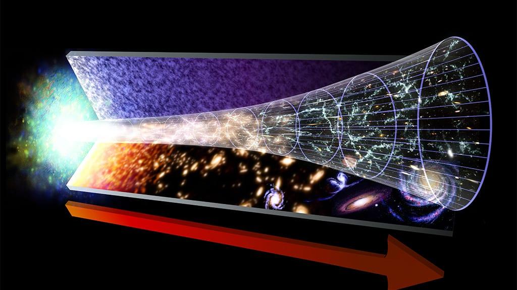 Visualisointi alkuräjähdyksestä.