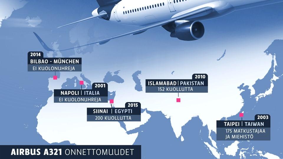 Airbus A321 onnettomuudet -grafiikka